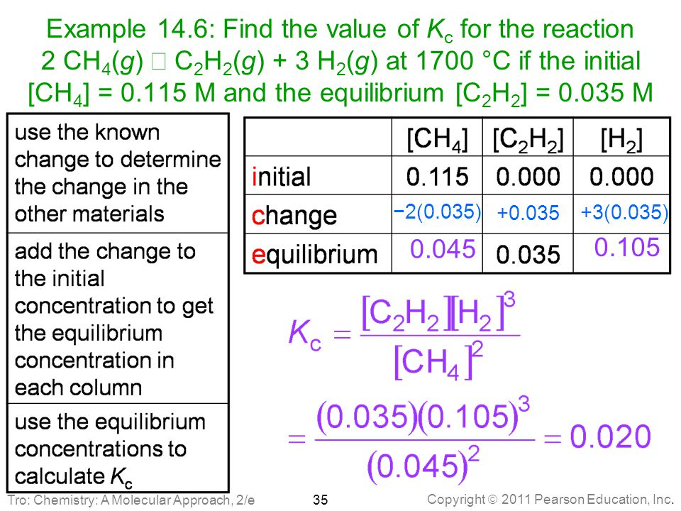 Example 14.6: Find the value of Kc for the reaction 2 CH4(g) Û C2H2(g) + 3 H2(g) at 1700 °C if the initial [CH4] = 0.115 M and the equilibrium [C2H2] = 0.035 M